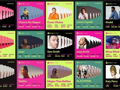 Spotify Decade Wrapped Artist Share Cards palette colorful artists scheme system black neon fuchsia green social cards share colors music interactive design spotify