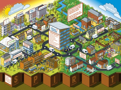 Places for People Group Structure Illustration