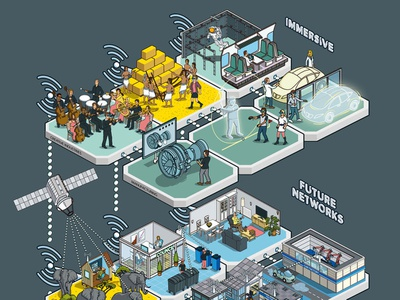 Digital Catapult: Technology Adoption Strategy Report Pt1 tech technology infographics report vector design information graphic info graphic pixel art isometric graphic illustrator illustration