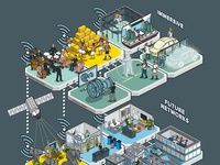 Digital Catapult: Technology Adoption Strategy Report Pt1