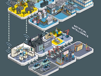 Digital Catapult: Technology Adoption Strategy Report Pt2