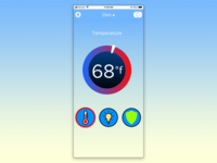 Daily UI #021 Home Monitor Dashboard