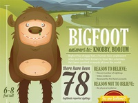 Section from a bigfoot infographic