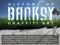Header for Banksy Infographic