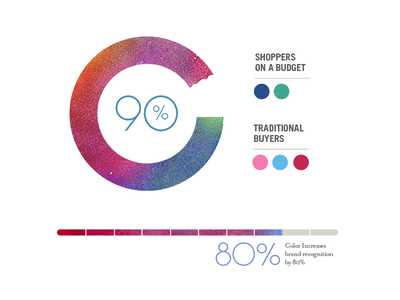 Stat Styles chart graph stat watercolor infographic