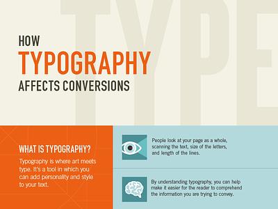Typography Infographic typography infographic title type