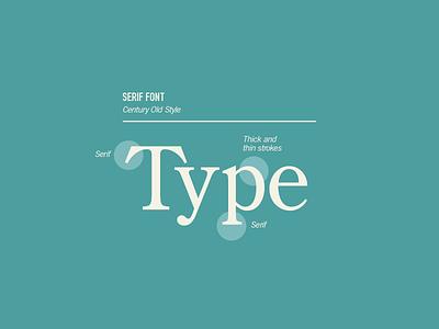 Type Diagram diagram type typography