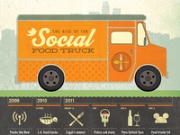 Mashable infographic food trucks