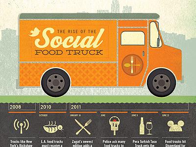Social food truck
