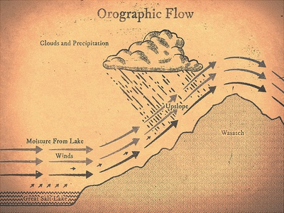 Orographic Flow