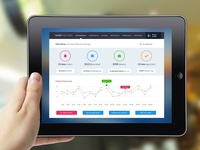 Sales Dashboard CRM