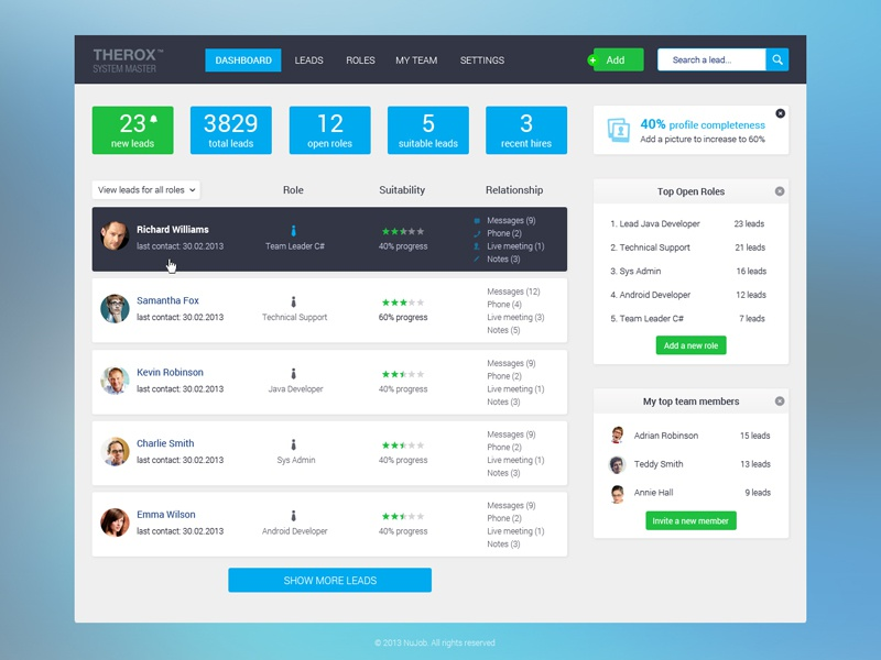dashboard for crm by ciprian gavriliu   dribbble