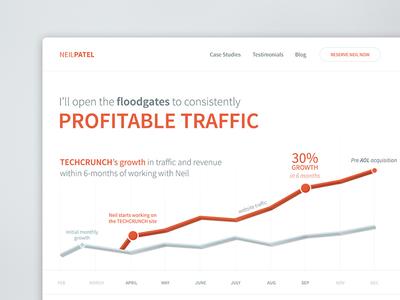 Neilpatel marketing website