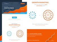Growth marketing explained