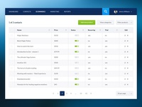 Product Listing CRM
