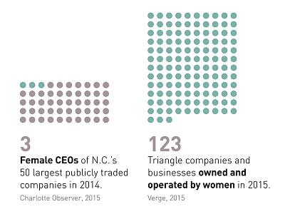 Infographics—Issue II: Feminism journalism data vector graphic design design infographics graphics