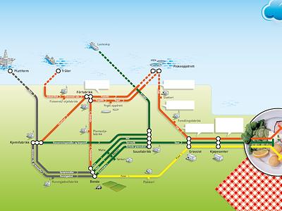 Sintef | NTNU | Sporing research scientific ui ux illustrator art direction design concept illustration