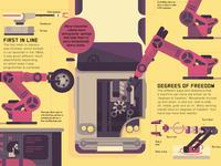 Car Robots