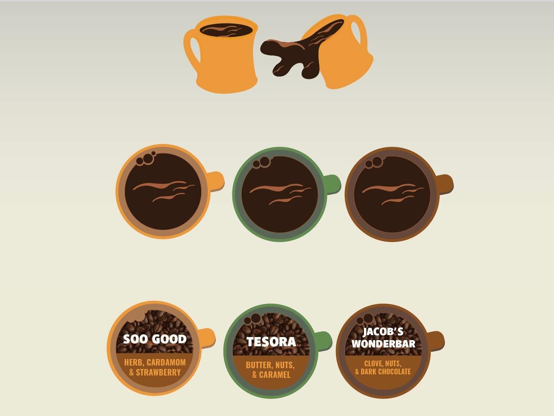 Philz-Inspired Coffee Icons