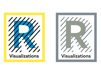 Logocore Challenge: R Visualizations