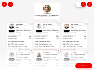 New tool for Coca Cola org chart organization search toggle icon home button tool coca cola coke