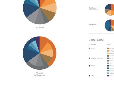 Asset Allocation Colors pie chart wealthfront