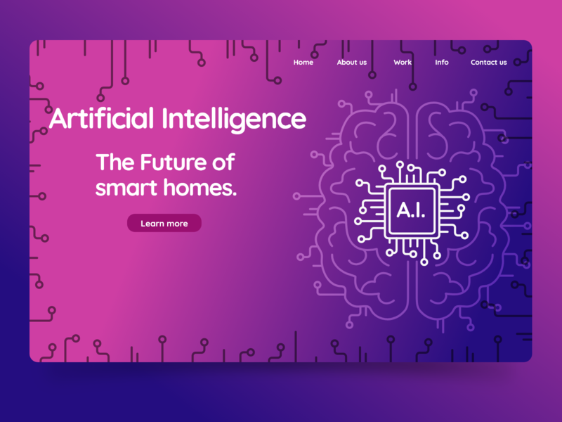 AI The future of smart Homes machinelearning artificial intelligence