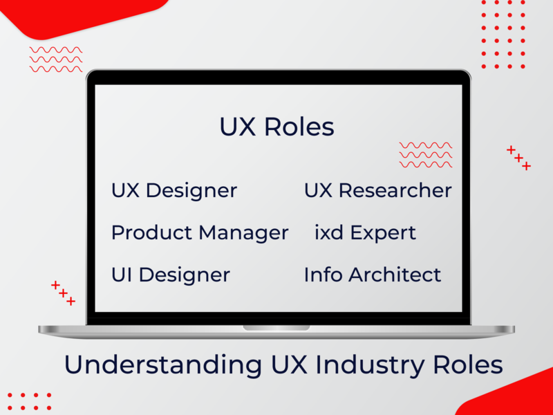 UNDERSTANDING UX ROLES IN THE INDUSTRY OF UX ui designers