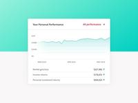 Vanguard Dashboard - Your Personal Performance Widget