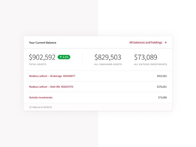 Vanguard Dashboard - Your Current Balance Widget balance value assets holdings retirement clean dashboard vanguard vanguard dashboard design interface ui product user interface financial dashboard finance performance market investment investment dashboard