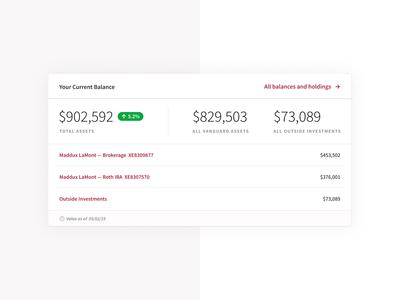 Vanguard Dashboard - Your Current Balance Widget