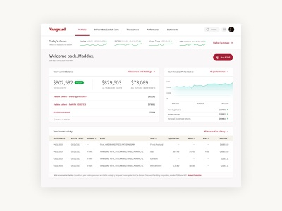 Vanguard Dashboard Redesign investment dashboard investment market performance finance financial dashboard user interface product ui interface design vanguard dashboard vanguard dashboard clean retirement holdings assets value balance