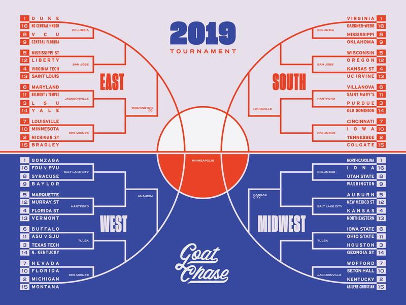 2019 NCAA Men's Basketball Bracket illustrator design tournament bracket hoops college basketball sports athletics