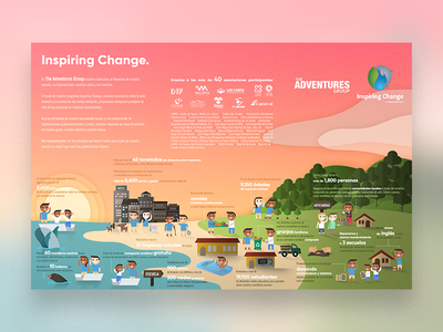 Inspiring Change Infographics city mountains beach nature children illustration art infographics