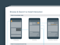 Amazon Appstore Interaction