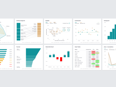 Uber Data Visualization guidelines standardization viz data visualization reporting graphs color charts analytics