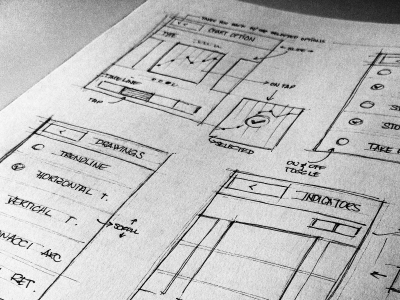 Forex Mobile Indicators Sketch wireframe sketch ui ux planning design drawings