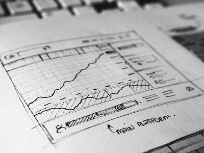 Platform Sketch wireframe sketch forex trading platform app tablet mobile ui ux