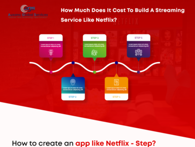 Netflix infographics Design mobile app mockup layout typography ui flat design