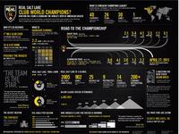 Rsl Infograph