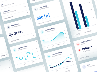 Components Managment Dashboard dashboard ui dashboad alert push temperature charts chart component library states library design kit design system style guide styleguide ui elements element ui component component