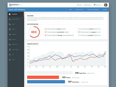 Dashboard ux web material flat concept ui analytics dashboard