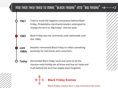Blackfriday Infographic graphicdesign illustration blackfriday infographic