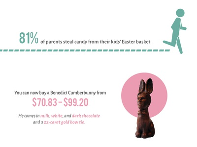 Easter Facts graphicdesign illustration easter infographic