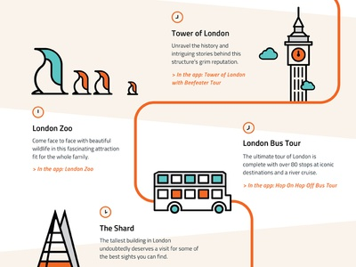 A Day In London With Whym graphicdesign illustration whym infographic