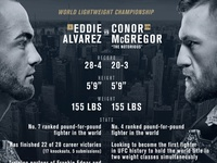 UFC 205 FOX Bout Card