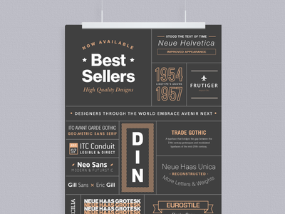 Best Sellers Poster poster fonts type best sellers typography