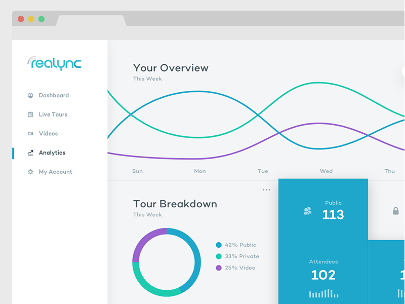 Realync - Analytics graph real estate analytics web app ux ui