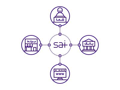 Sai Diagram persian farsi tehran iran tabriz diagram logo illustration infographic