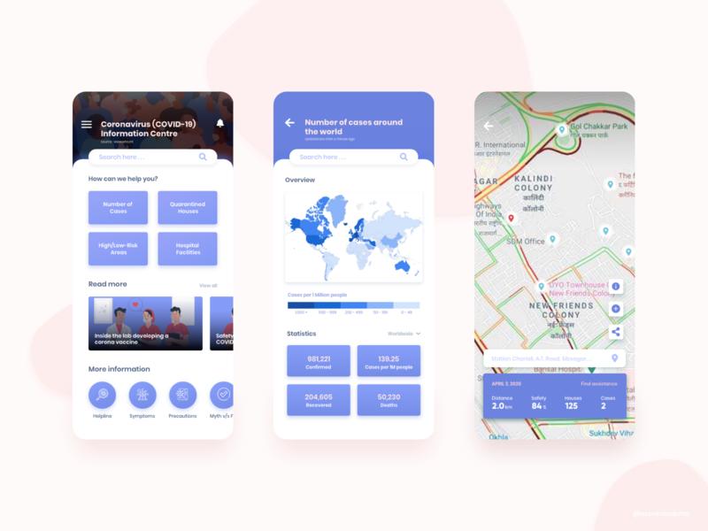 COVID-19 Mobile  App